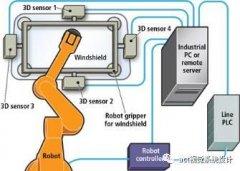 3D视觉系统引导机器人挡风玻璃的安装